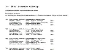 Das goldene Buch - SFKV Klubcup